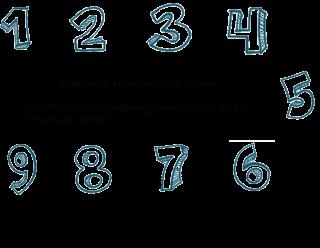 new style c5970 cd4ee Giocando con i numeri pari e con i numeri dispari