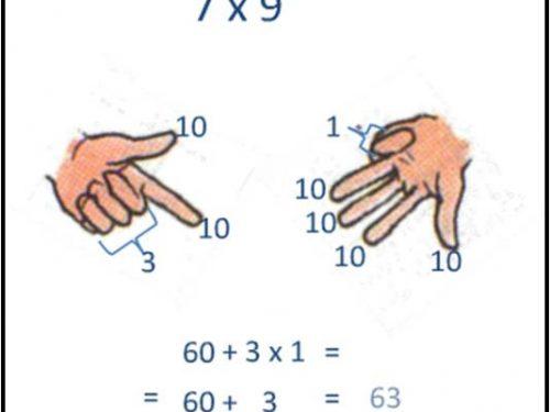 La moltiplicazione Sarda con le mani
