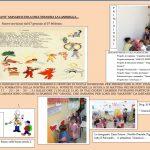 """Open Day 2018 – Scuola dell'infanzia """"La Landrigga"""""""