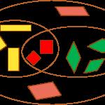 Costruiamo quadrilateri, qualche classificazione