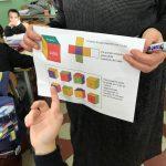 Un gioco di osservazione con il cubo