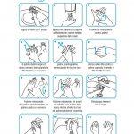 Lavarsi le mani nel modo corretto