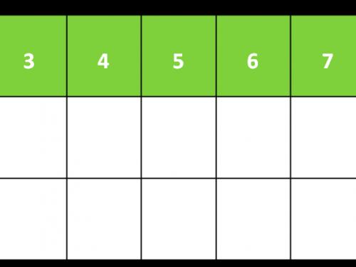 Multipli in geometria, per la 4^ SD
